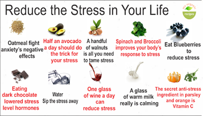 Reduce Stress by Eating
